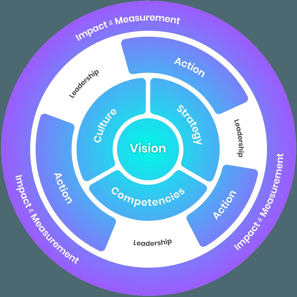 visionsite