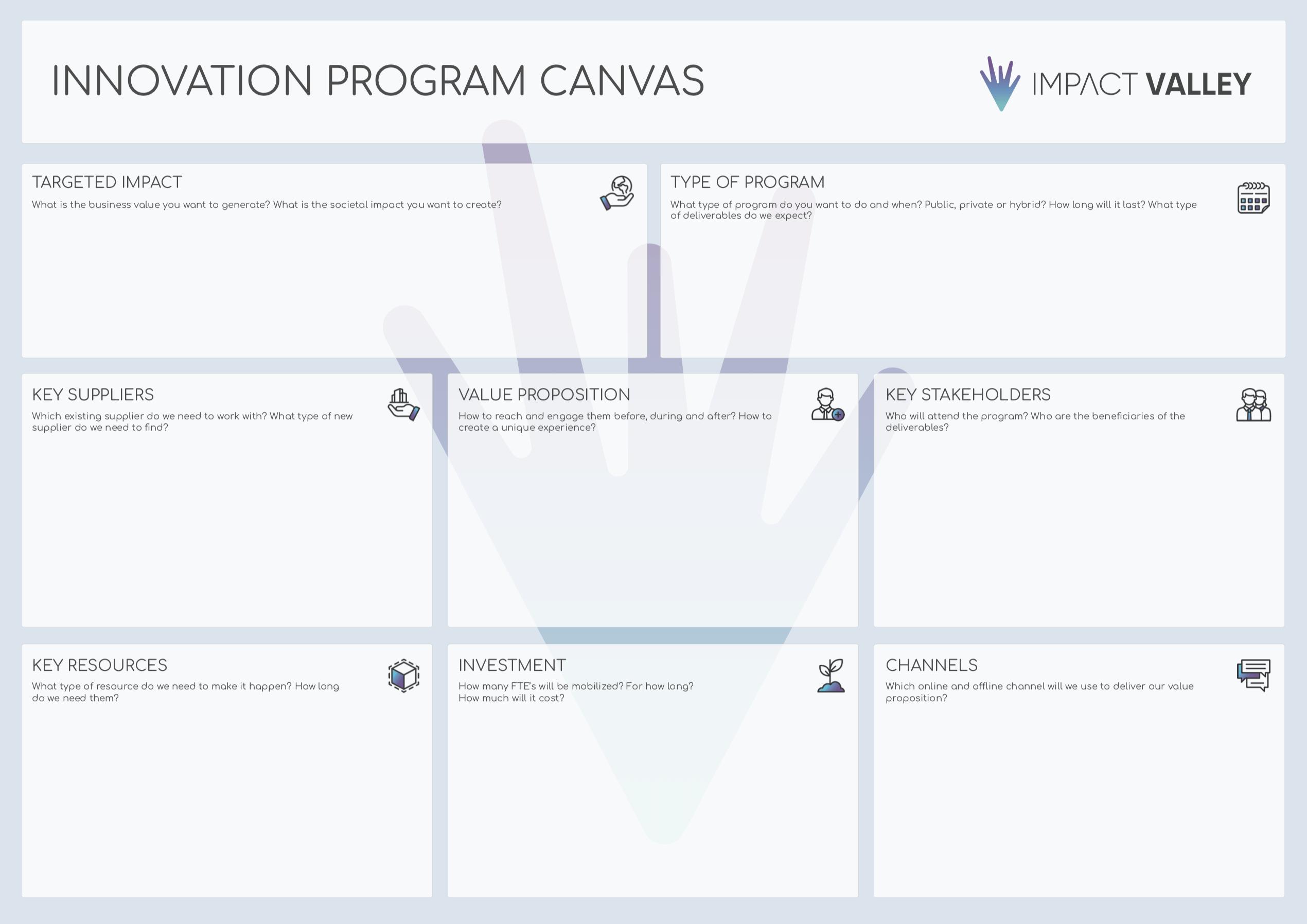 innovation program canvas